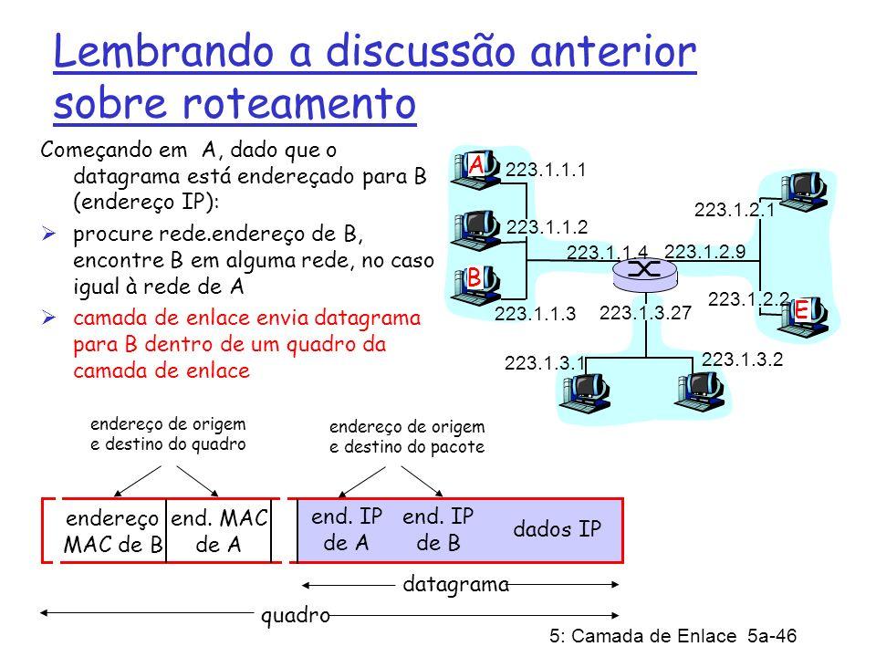 5: Camada de Enlace 5a-46 Lembrando a discussão anterior sobre roteamento 223.1.1.1 223.1.1.2 223.1.1.3 223.1.1.4 223.1.2.9 223.1.2.2 223.1.2.1 223.1.