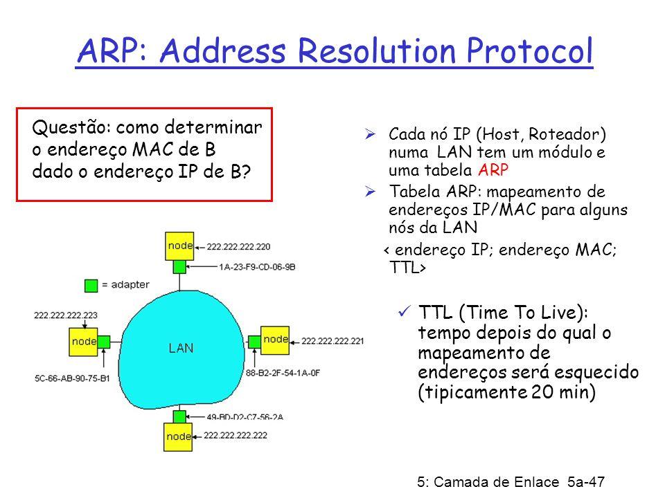 5: Camada de Enlace 5a-47 ARP: Address Resolution Protocol Cada nó IP (Host, Roteador) numa LAN tem um módulo e uma tabela ARP Tabela ARP: mapeamento