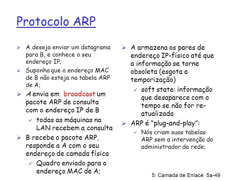 5: Camada de Enlace 5a-49 Protocolo ARP A deseja enviar um datagrama para B, e conhece o seu endereço IP; Suponha que o endereço MAC de B não esteja n