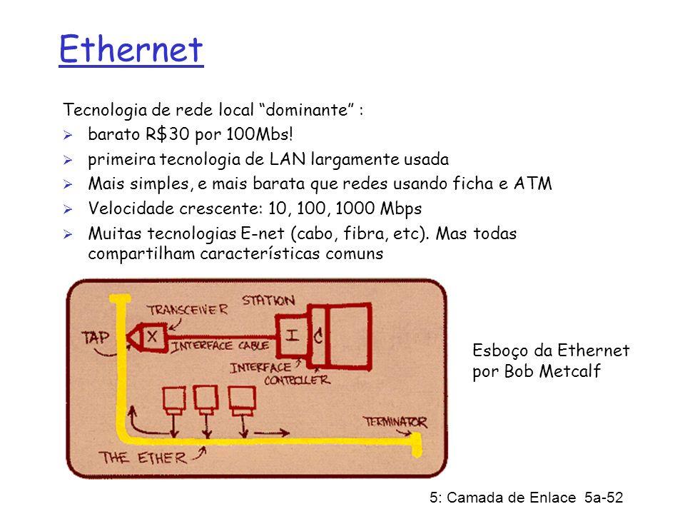 5: Camada de Enlace 5a-52 Ethernet Tecnologia de rede local dominante : barato R$30 por 100Mbs! primeira tecnologia de LAN largamente usada Mais simpl