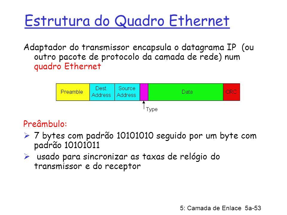 5: Camada de Enlace 5a-53 Estrutura do Quadro Ethernet Adaptador do transmissor encapsula o datagrama IP (ou outro pacote de protocolo da camada de re