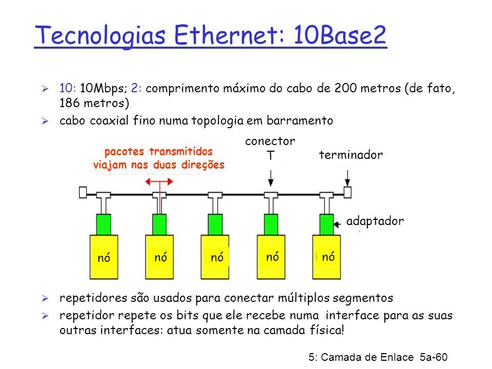 5: Camada de Enlace 5a-60 Tecnologias Ethernet: 10Base2 10: 10Mbps; 2: comprimento máximo do cabo de 200 metros (de fato, 186 metros) cabo coaxial fin