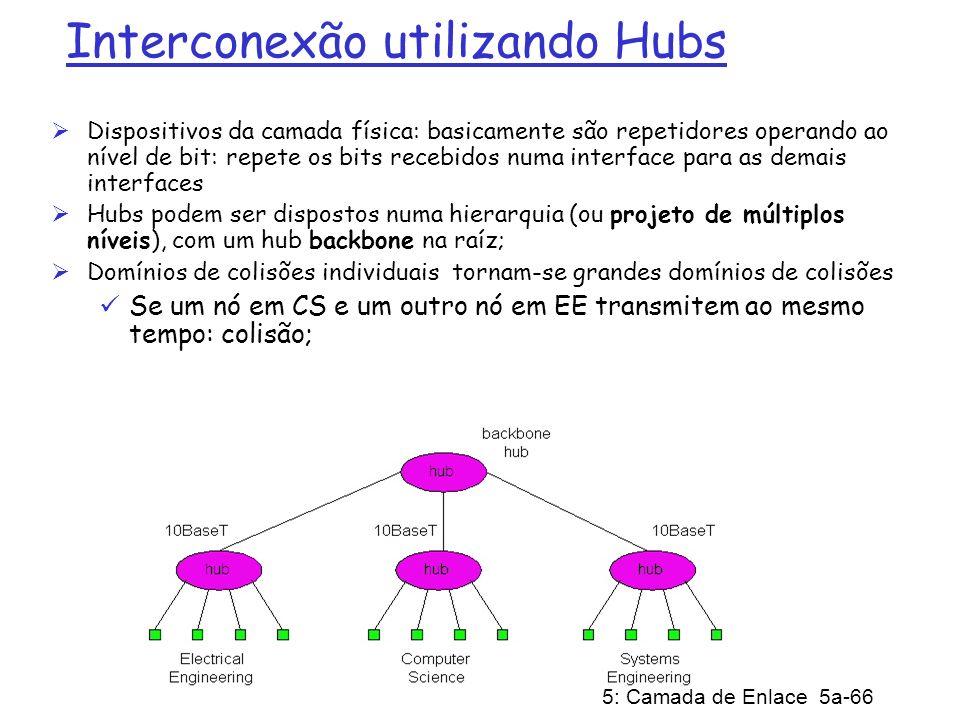 5: Camada de Enlace 5a-66 Interconexão utilizando Hubs Dispositivos da camada física: basicamente são repetidores operando ao nível de bit: repete os