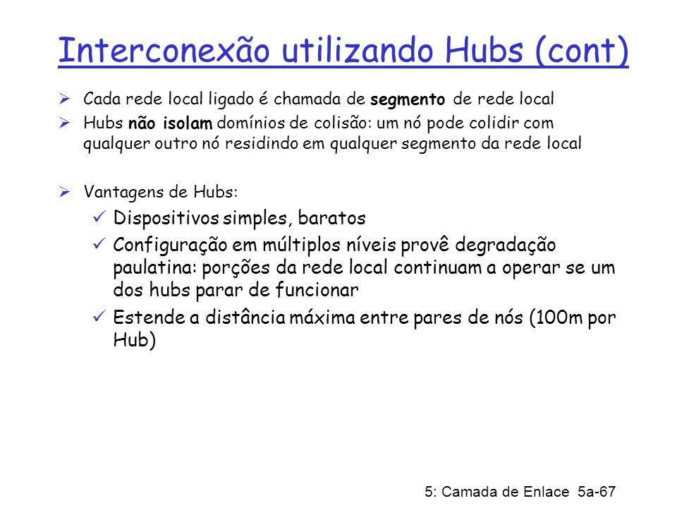 5: Camada de Enlace 5a-67 Interconexão utilizando Hubs (cont) Cada rede local ligado é chamada de segmento de rede local Hubs não isolam domínios de c
