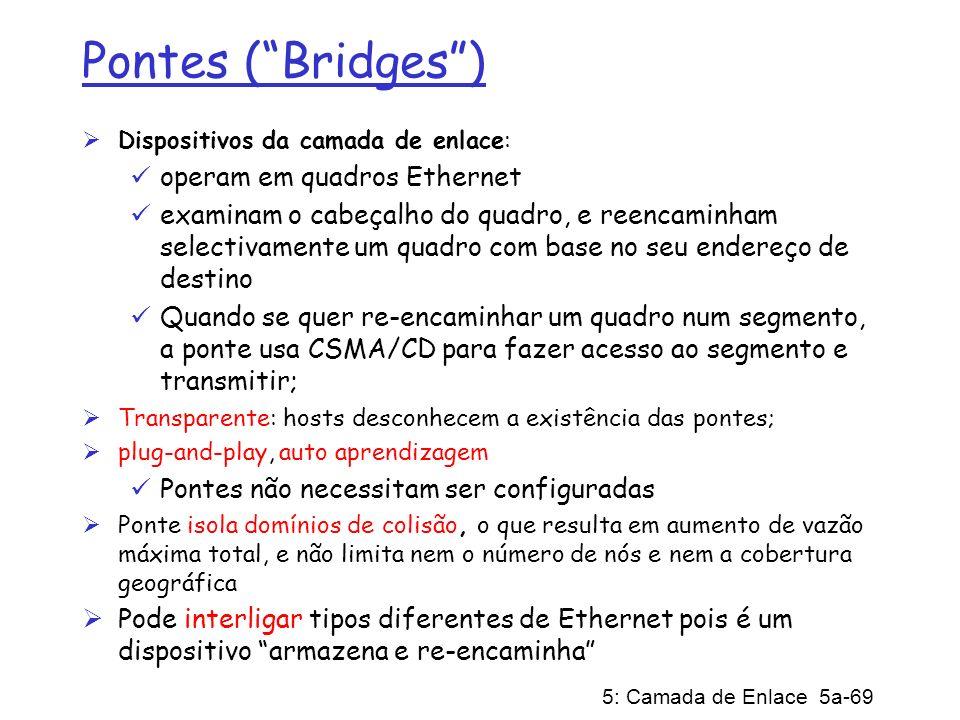 5: Camada de Enlace 5a-69 Pontes (Bridges) Dispositivos da camada de enlace: operam em quadros Ethernet examinam o cabeçalho do quadro, e reencaminham