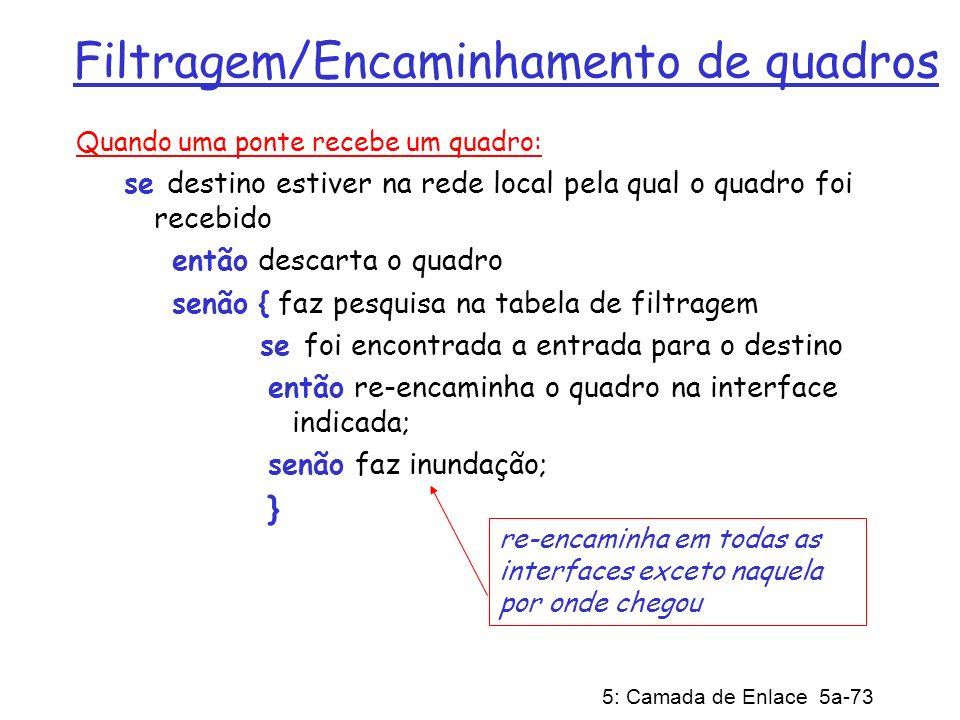5: Camada de Enlace 5a-73 Filtragem/Encaminhamento de quadros Quando uma ponte recebe um quadro: se destino estiver na rede local pela qual o quadro f