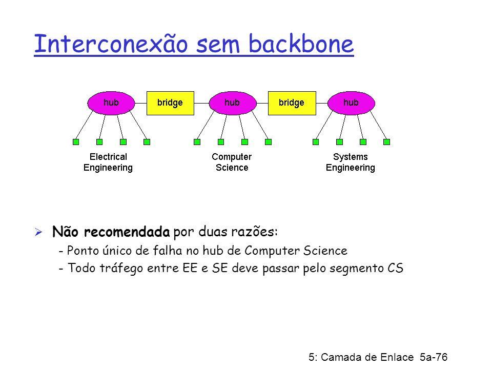 5: Camada de Enlace 5a-76 Interconexão sem backbone Não recomendada por duas razões: - Ponto único de falha no hub de Computer Science - Todo tráfego