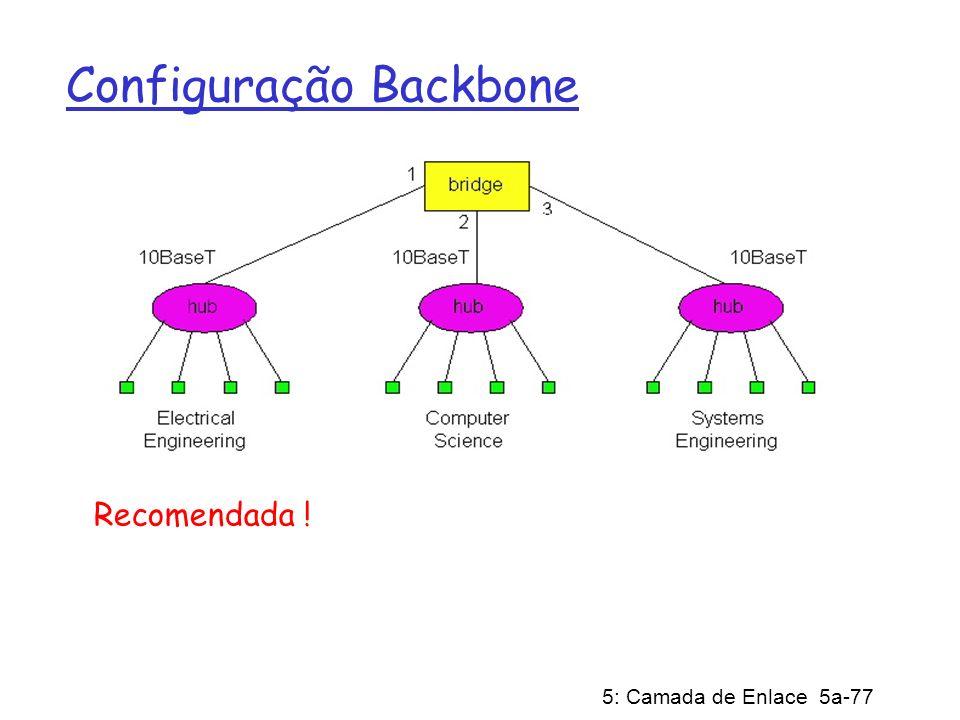 5: Camada de Enlace 5a-77 Configuração Backbone Recomendada !