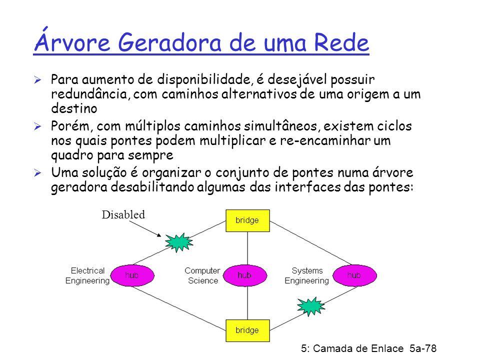 5: Camada de Enlace 5a-78 Árvore Geradora de uma Rede Para aumento de disponibilidade, é desejável possuir redundância, com caminhos alternativos de u