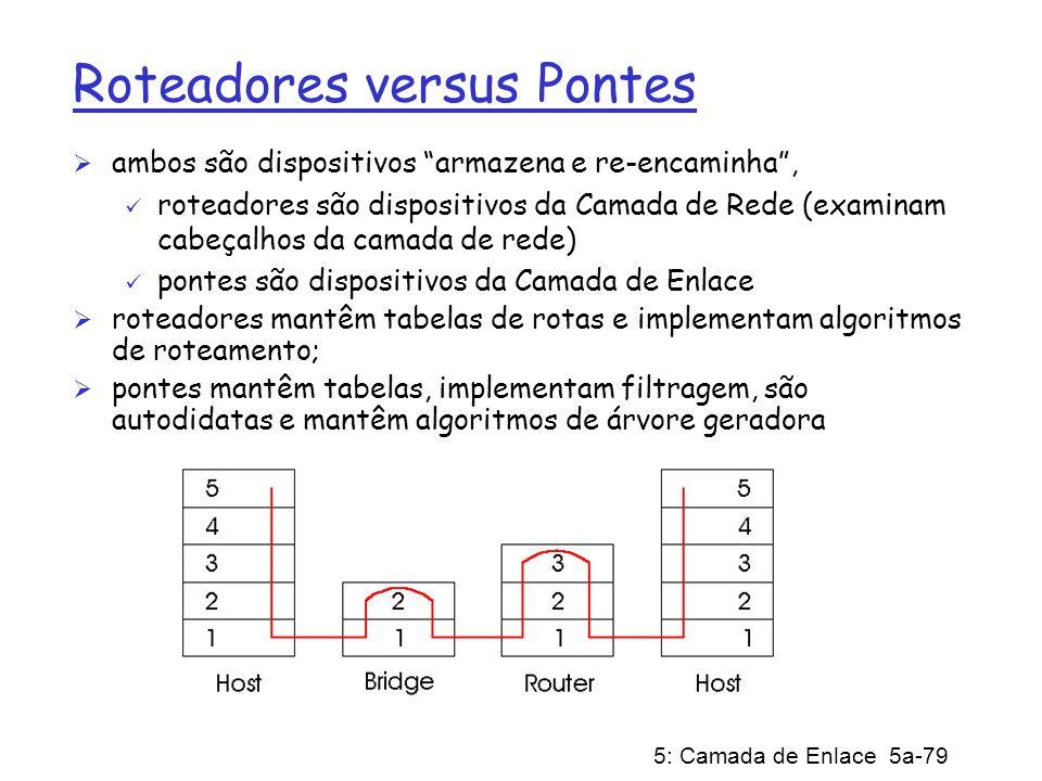 5: Camada de Enlace 5a-79 Roteadores versus Pontes ambos são dispositivos armazena e re-encaminha, roteadores são dispositivos da Camada de Rede (exam