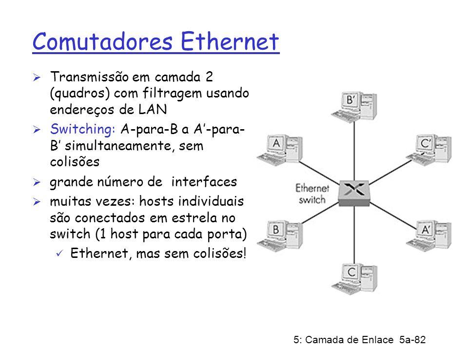 5: Camada de Enlace 5a-82 Comutadores Ethernet Transmissão em camada 2 (quadros) com filtragem usando endereços de LAN Switching: A-para-B a A-para- B