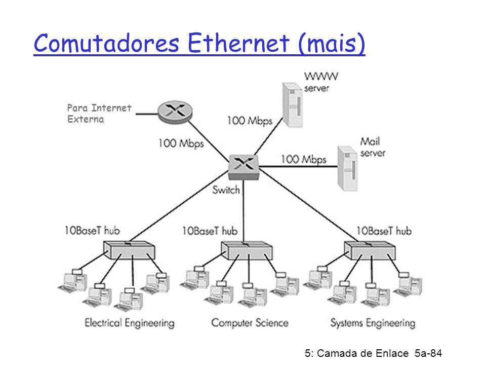 5: Camada de Enlace 5a-84 Comutadores Ethernet (mais) Dedicated Shared Para Internet Externa