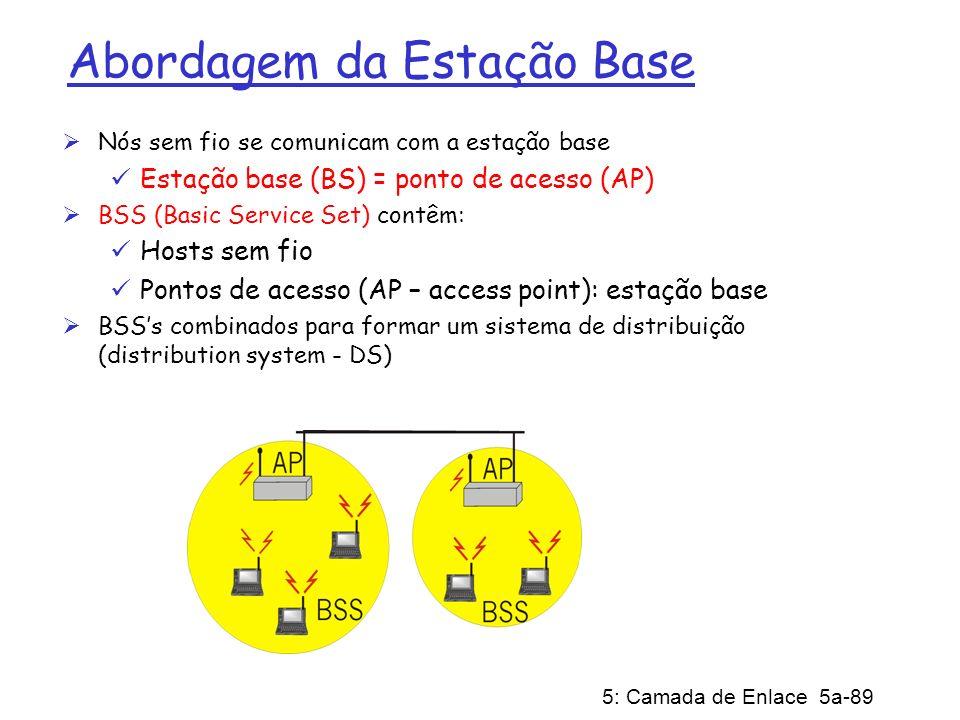 5: Camada de Enlace 5a-89 Abordagem da Estação Base Nós sem fio se comunicam com a estação base Estação base (BS) = ponto de acesso (AP) BSS (Basic Se