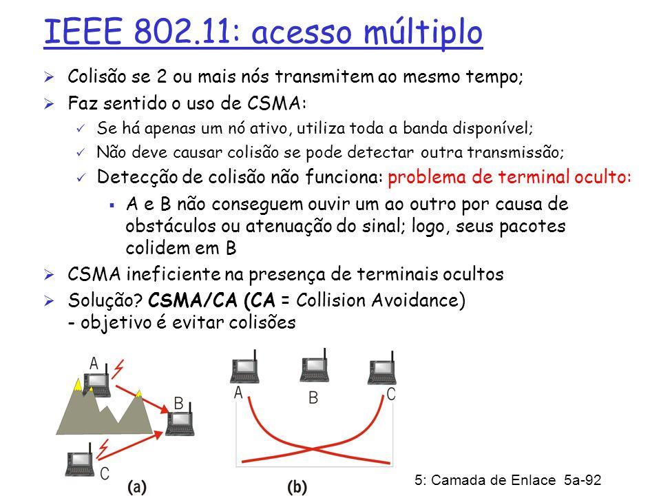 5: Camada de Enlace 5a-92 IEEE 802.11: acesso múltiplo Colisão se 2 ou mais nós transmitem ao mesmo tempo; Faz sentido o uso de CSMA: Se há apenas um
