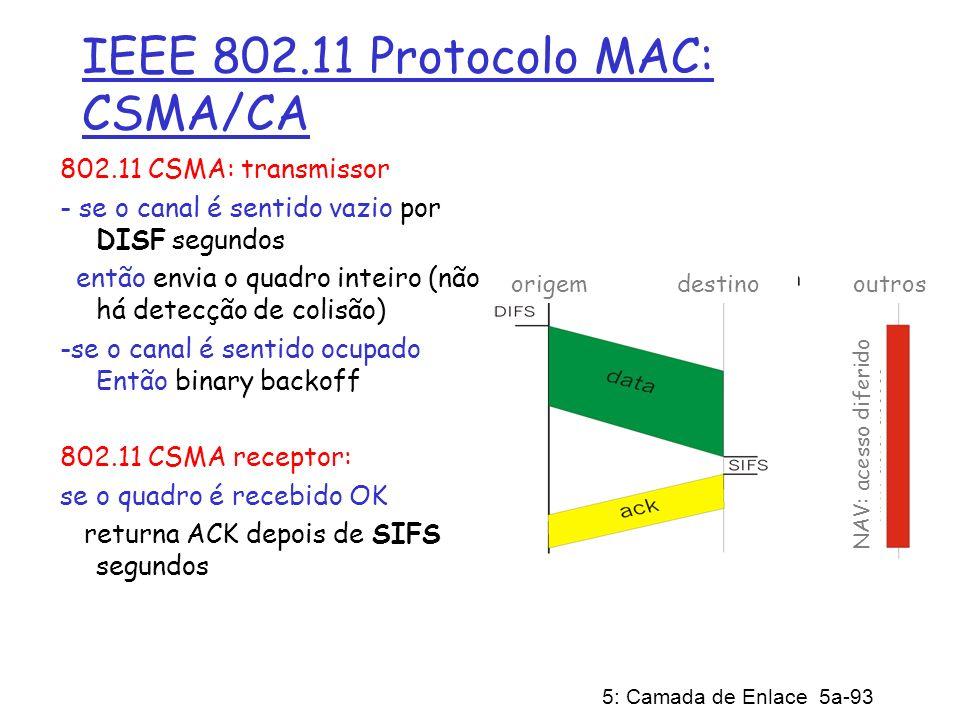5: Camada de Enlace 5a-93 IEEE 802.11 Protocolo MAC: CSMA/CA 802.11 CSMA: transmissor - se o canal é sentido vazio por DISF segundos então envia o qua
