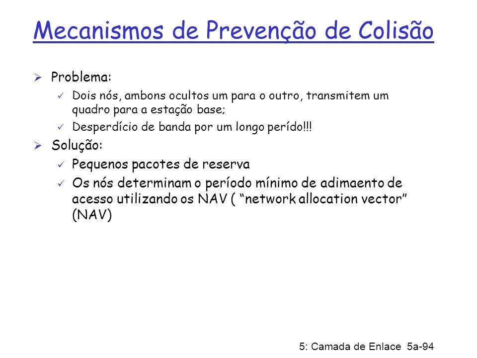 5: Camada de Enlace 5a-94 Mecanismos de Prevenção de Colisão Problema: Dois nós, ambons ocultos um para o outro, transmitem um quadro para a estação b