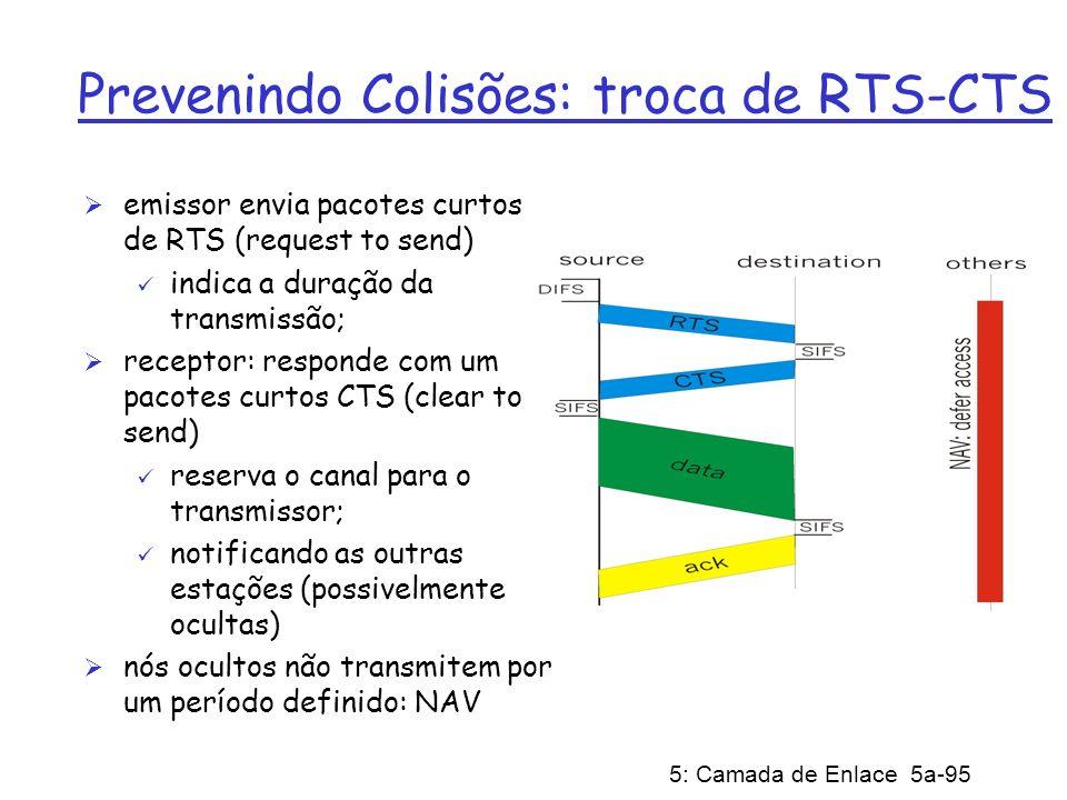 5: Camada de Enlace 5a-95 Prevenindo Colisões: troca de RTS-CTS emissor envia pacotes curtos de RTS (request to send) indica a duração da transmissão;