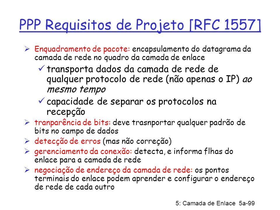 5: Camada de Enlace 5a-99 PPP Requisitos de Projeto [RFC 1557] Enquadramento de pacote: encapsulamento do datagrama da camada de rede no quadro da cam