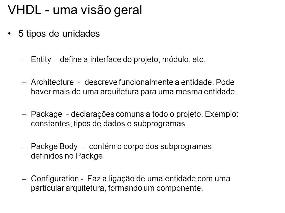 VHDL - uma visão geral 5 tipos de unidades –Entity - define a interface do projeto, módulo, etc. –Architecture - descreve funcionalmente a entidade. P