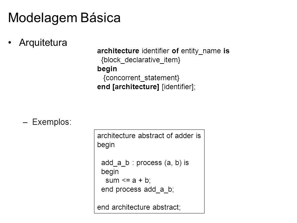 Modelagem Básica Arquitetura –Exemplos: architecture abstract of adder is begin add_a_b : process (a, b) is begin sum <= a + b; end process add_a_b; e