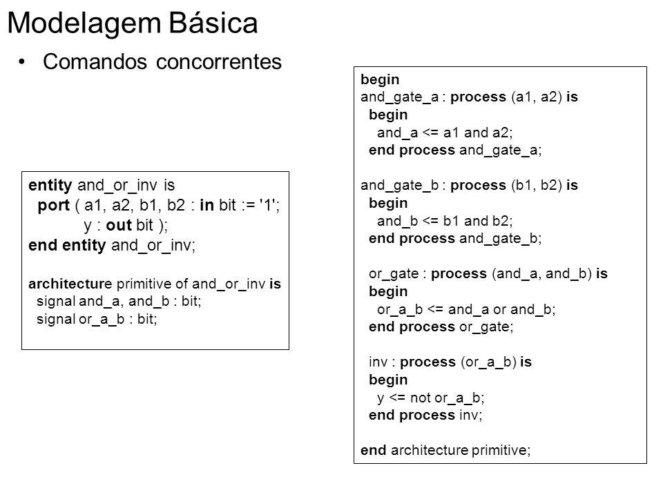 Modelagem Básica Comandos concorrentes begin and_gate_a : process (a1, a2) is begin and_a <= a1 and a2; end process and_gate_a; and_gate_b : process (