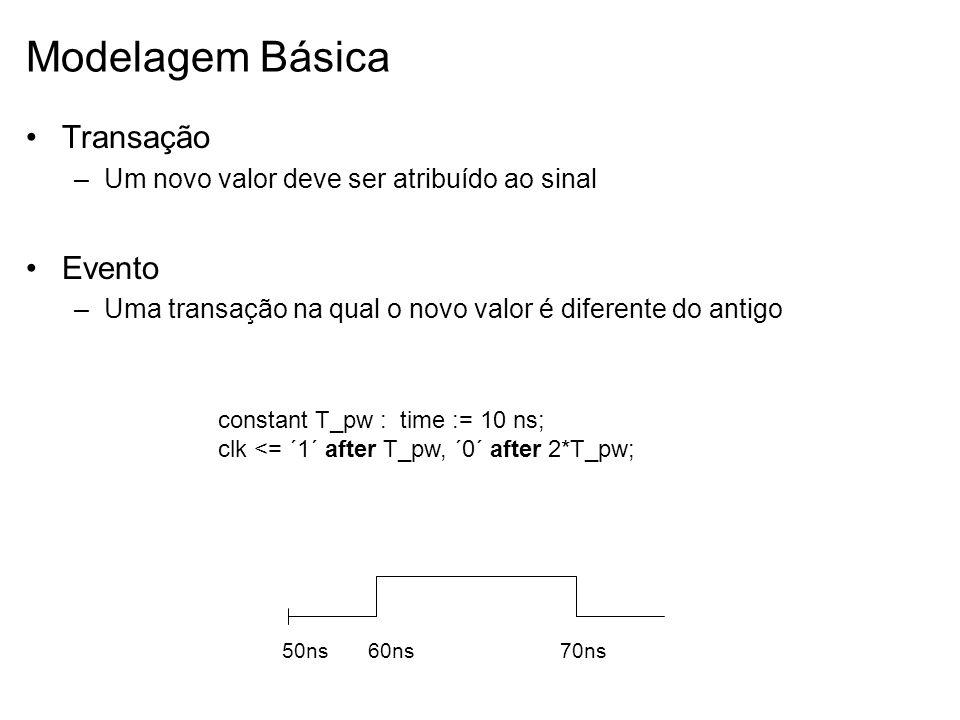 Modelagem Básica Transação –Um novo valor deve ser atribuído ao sinal Evento –Uma transação na qual o novo valor é diferente do antigo constant T_pw :