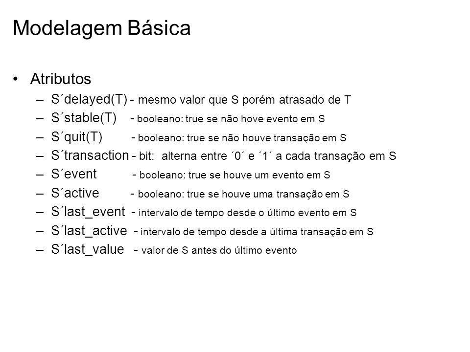 Modelagem Básica Atributos –S´delayed(T) - mesmo valor que S porém atrasado de T –S´stable(T) - booleano: true se não hove evento em S –S´quit(T) - bo