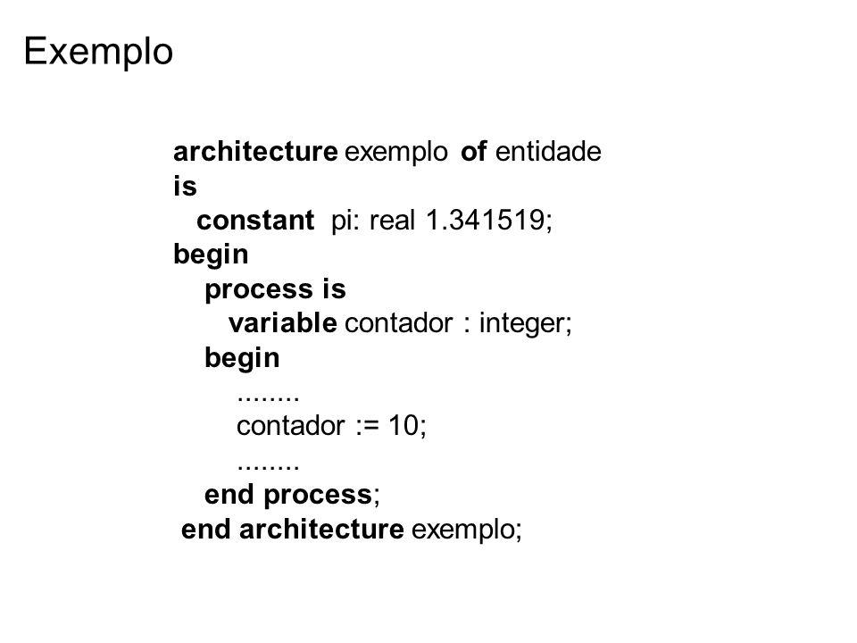 VHDL - Tipos de dados e operações Tipos - VHDL é uma linguagem fortemente baseada em tipos Declaração de tipos: type identificador is definição_do_tipo; type intervalo1 is range 0 to 100; type intervalo2 is range 0 to 100; package int_types is type small_int is range 0 to 255; end package int_types; use work.int_types.all; entity adder is port (a,b: in small_int; s : out small_int); end entity adder;