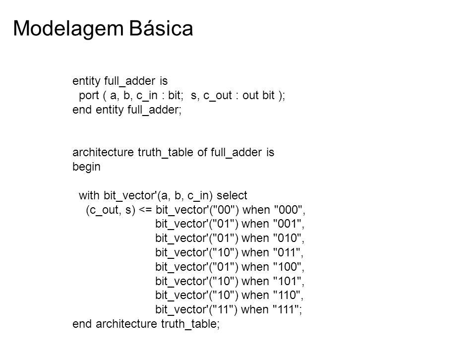 Modelagem Básica entity full_adder is port ( a, b, c_in : bit; s, c_out : out bit ); end entity full_adder; architecture truth_table of full_adder is