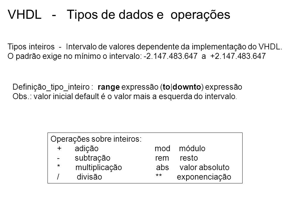 VHDL - Tipos de dados e operações Tipos inteiros - Intervalo de valores dependente da implementação do VHDL. O padrão exige no mínimo o intervalo: -2.