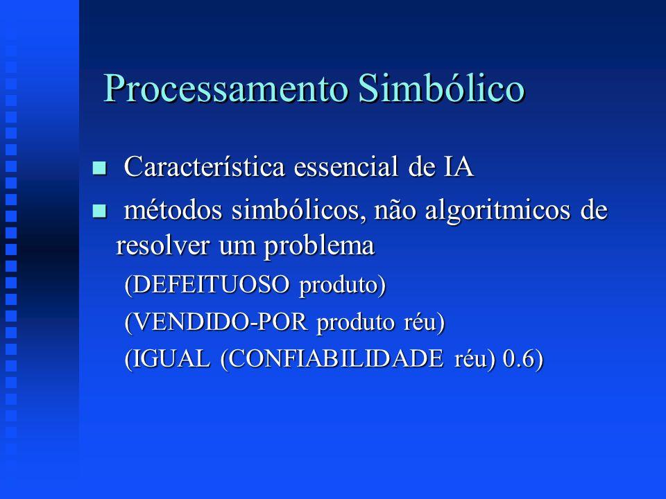 Processamento Simbólico n Característica essencial de IA n métodos simbólicos, não algoritmicos de resolver um problema (DEFEITUOSO produto) (VENDIDO-