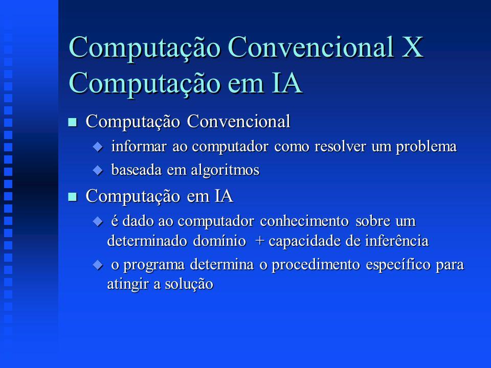 Computação Convencional X Computação em IA n Computação Convencional u informar ao computador como resolver um problema u baseada em algoritmos n Comp
