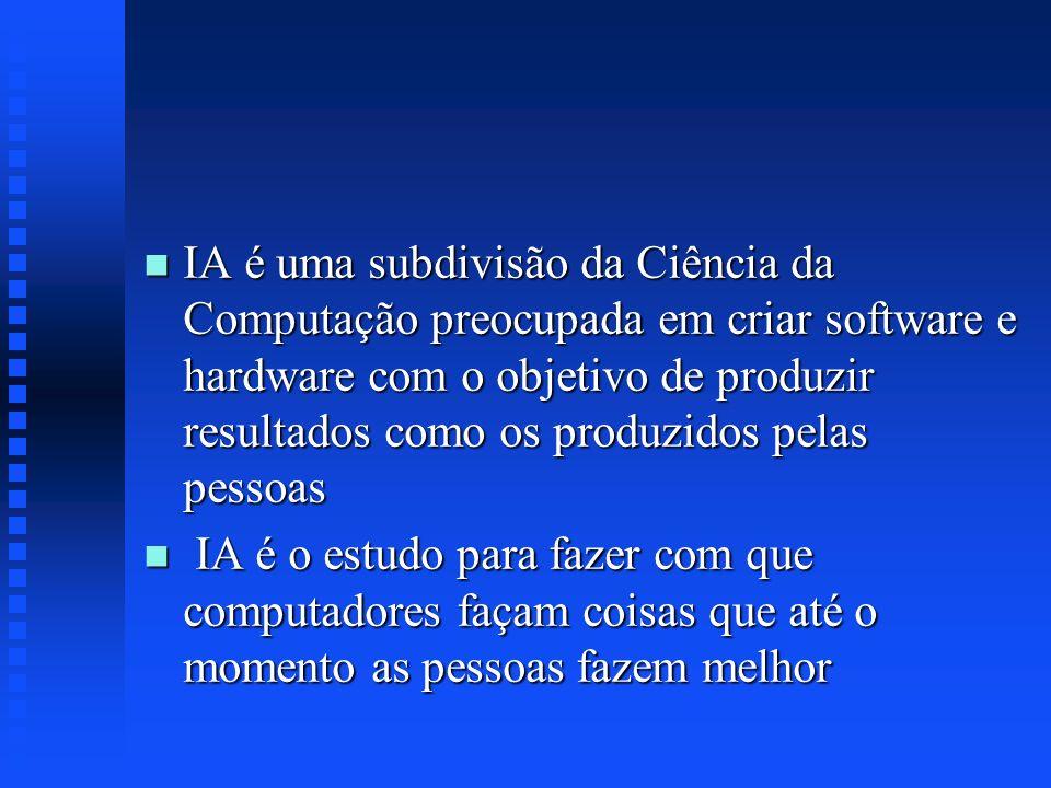 n IA é uma subdivisão da Ciência da Computação preocupada em criar software e hardware com o objetivo de produzir resultados como os produzidos pelas