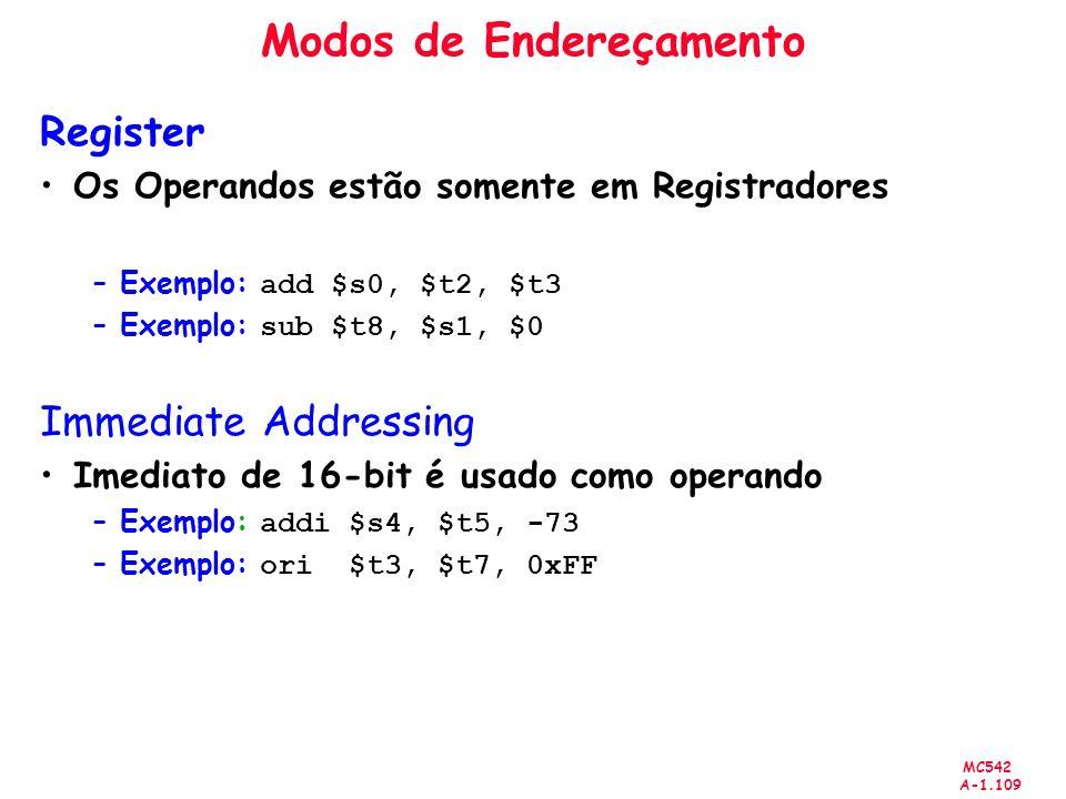 MC542 A-1.109 Modos de Endereçamento Register Os Operandos estão somente em Registradores –Exemplo: add $s0, $t2, $t3 –Exemplo: sub $t8, $s1, $0 Immed