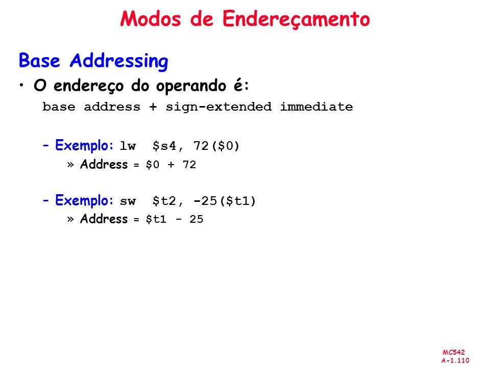 MC542 A-1.110 Modos de Endereçamento Base Addressing O endereço do operando é: base address + sign-extended immediate –Exemplo: lw $s4, 72($0) »Addres