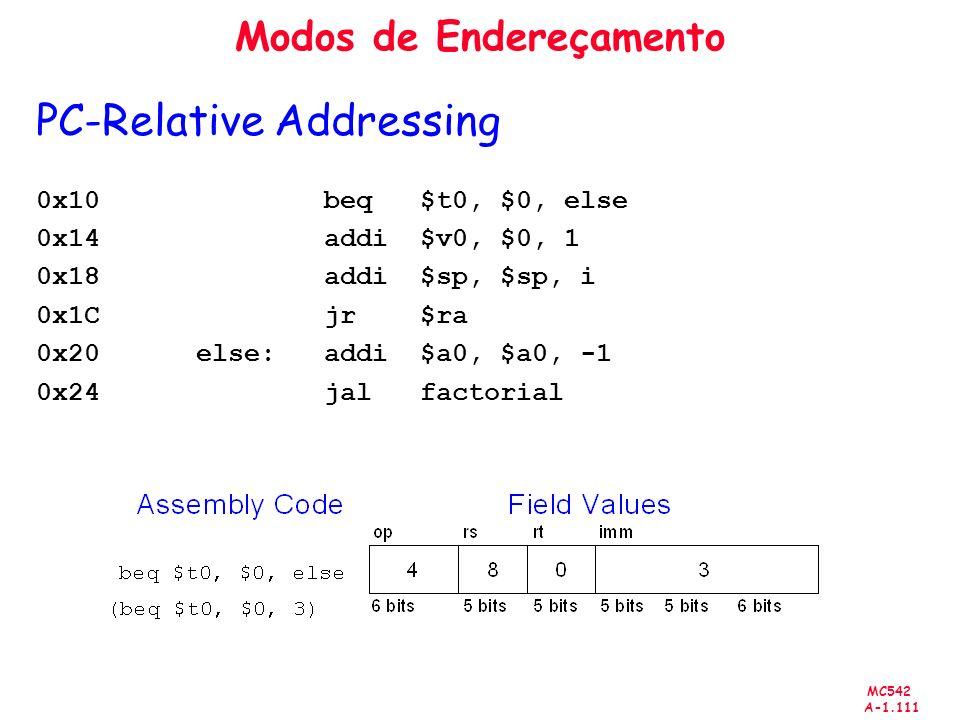 MC542 A-1.111 Modos de Endereçamento PC-Relative Addressing 0x10 beq $t0, $0, else 0x14 addi $v0, $0, 1 0x18 addi $sp, $sp, i 0x1C jr $ra 0x20 else: a