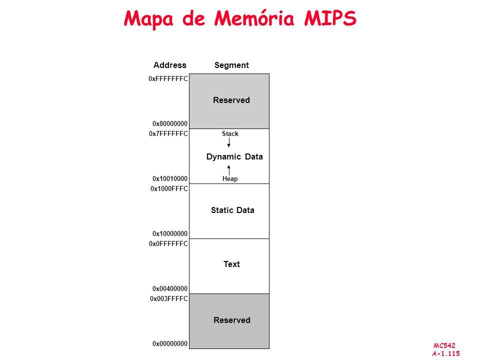 MC542 A-1.115 Mapa de Memória MIPS Segment Address 0xFFFFFFFC 0x80000000 0x7FFFFFFC 0x10010000 0x1000FFFC 0x10000000 0x0FFFFFFC 0x00400000 0x003FFFFC