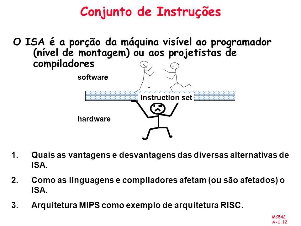 MC542 A-1.12 Conjunto de Instruções O ISA é a porção da máquina visível ao programador (nível de montagem) ou aos projetistas de compiladores 1.Quais