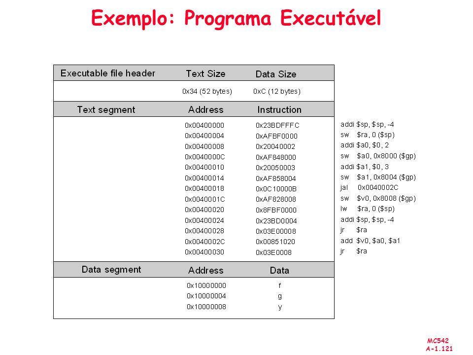 MC542 A-1.121 Exemplo: Programa Executável