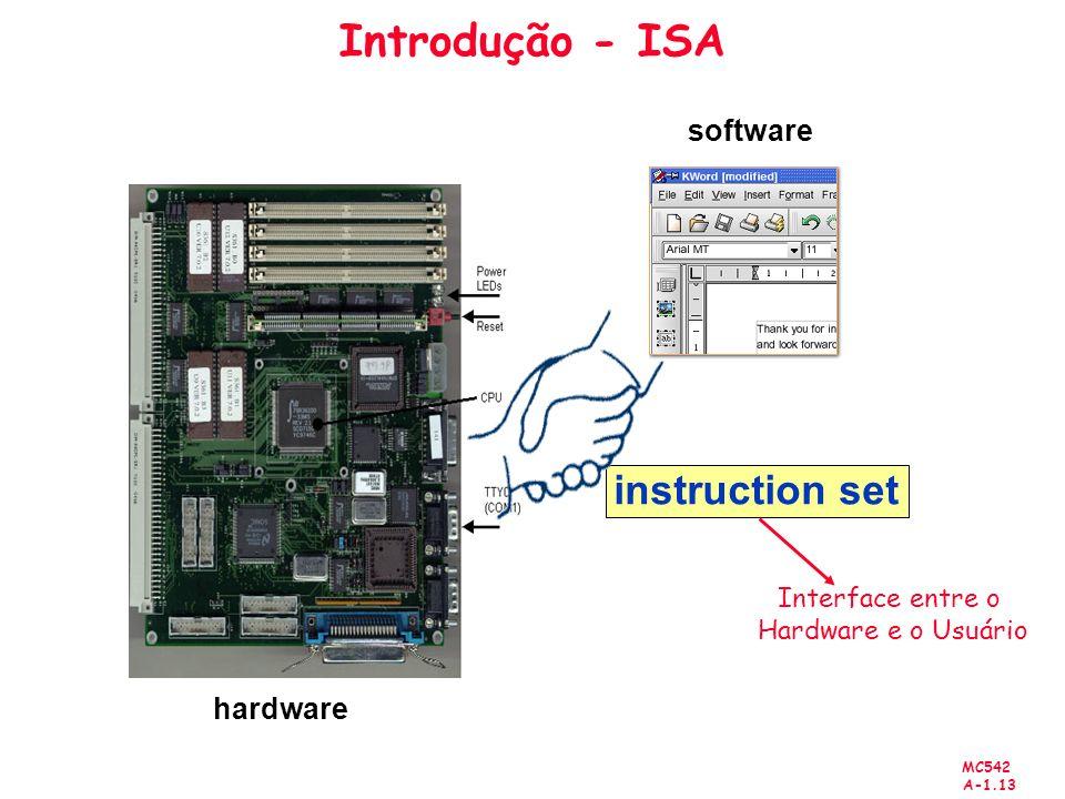 MC542 A-1.13 Introdução - ISA instruction set software hardware Interface entre o Hardware e o Usuário