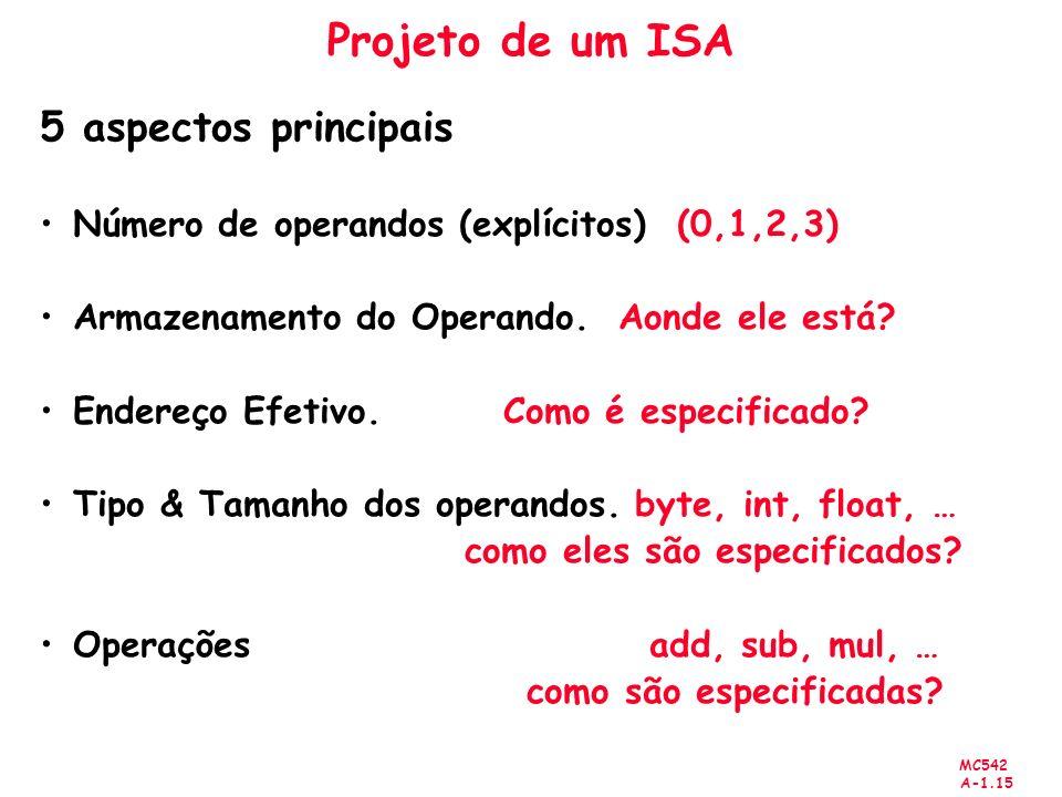 MC542 A-1.15 Projeto de um ISA 5 aspectos principais Número de operandos (explícitos)(0,1,2,3) Armazenamento do Operando. Aonde ele está? Endereço Efe