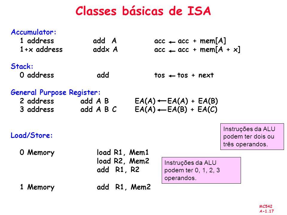 MC542 A-1.17 Classes básicas de ISA Accumulator: 1 address add Aacc acc + mem[A] 1+x address addx Aacc acc + mem[A + x] Stack: 0 addressaddtos tos + n