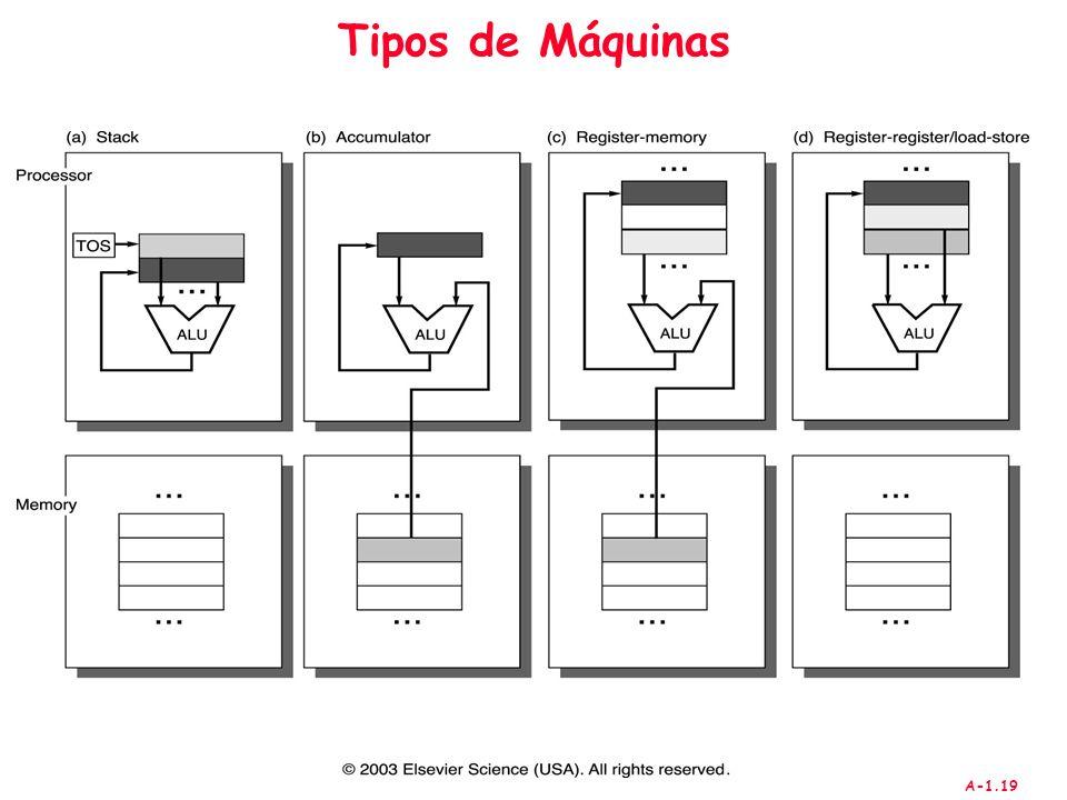 MC542 A-1.19 Tipos de Máquinas