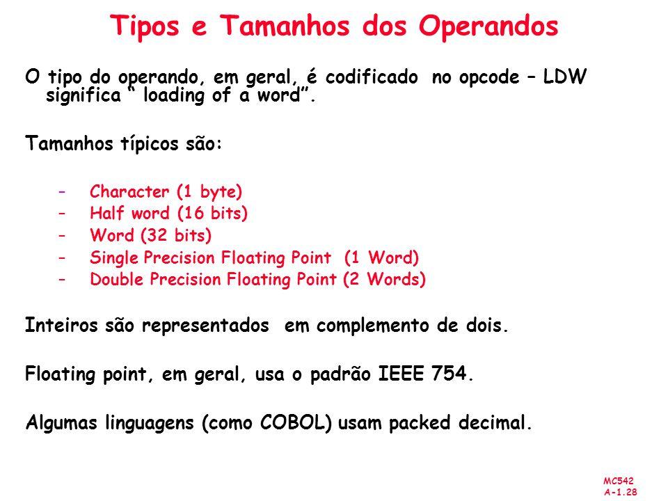 MC542 A-1.28 Tipos e Tamanhos dos Operandos O tipo do operando, em geral, é codificado no opcode – LDW significa loading of a word. Tamanhos típicos s