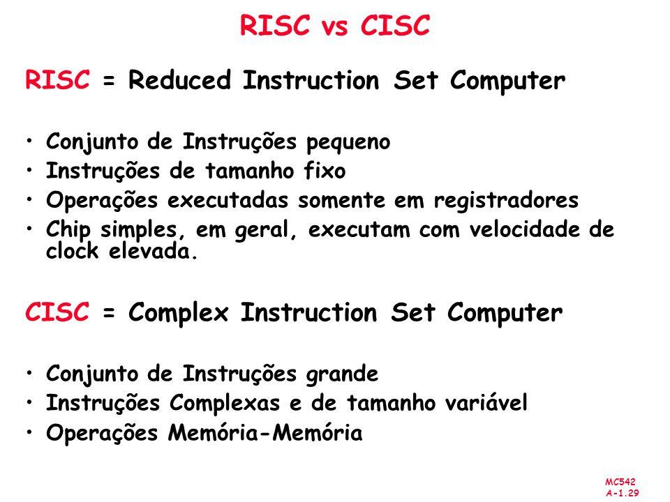 MC542 A-1.29 RISC vs CISC RISC = Reduced Instruction Set Computer Conjunto de Instruções pequeno Instruções de tamanho fixo Operações executadas somen