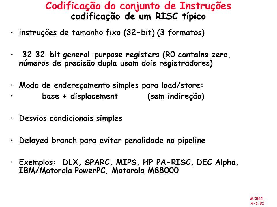 MC542 A-1.32 Codificação do conjunto de Instruções codificação de um RISC típico instruções de tamanho fixo (32-bit) (3 formatos) 32 32-bit general-pu