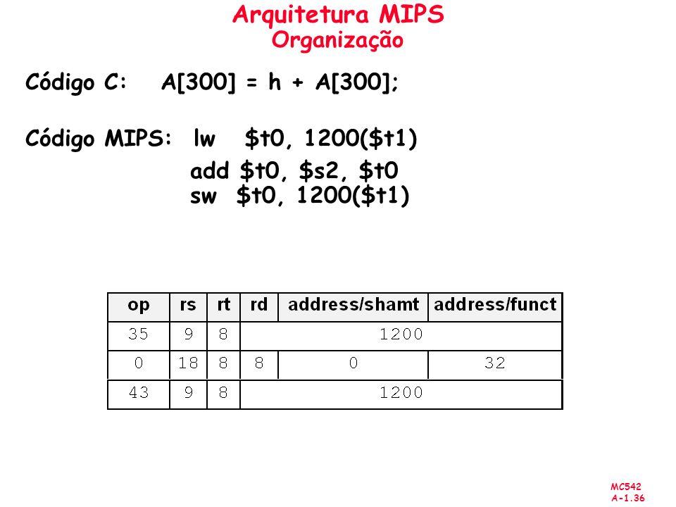 MC542 A-1.36 Arquitetura MIPS Organização Código C:A[300] = h + A[300]; Código MIPS: lw $t0, 1200($t1) add $t0, $s2, $t0 sw $t0, 1200($t1)