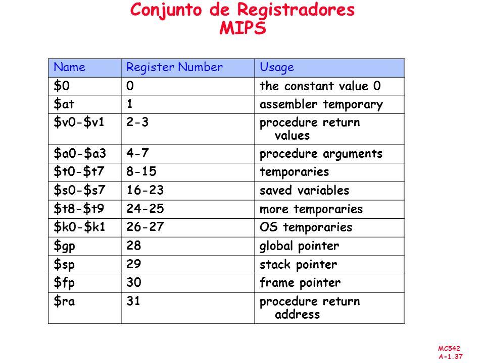 MC542 A-1.37 Conjunto de Registradores MIPS NameRegister NumberUsage $00the constant value 0 $at1assembler temporary $v0-$v12-3procedure return values