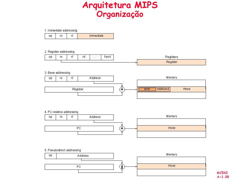 MC542 A-1.38 Arquitetura MIPS Organização