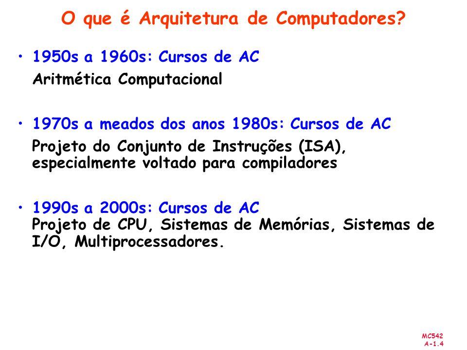 MC542 A-1.4 O que é Arquitetura de Computadores? 1950s a 1960s: Cursos de AC Aritmética Computacional 1970s a meados dos anos 1980s: Cursos de AC Proj